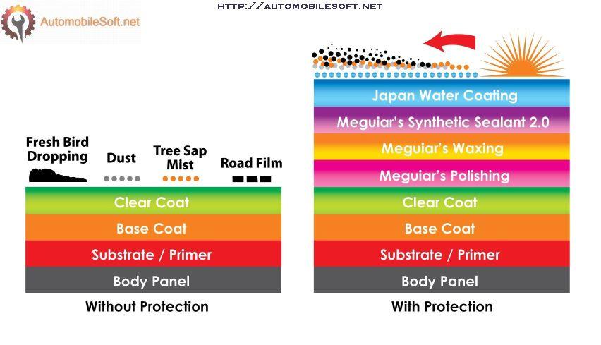 Car paint color samples - Car Paint Auto Paint Automotive Paint