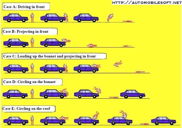 Pedestrian protection