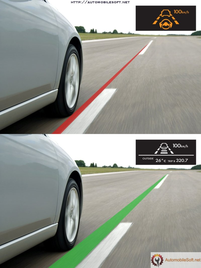 Lane Assist System