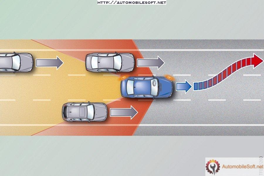 Lane Keeping Assist System