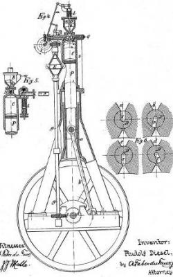 Invention blueprint of the diesel engine