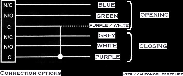 Cable set diagram